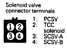 w4a33.com_images_solenoidconnector.jpg